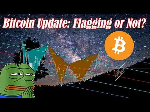 🔴 Bitcoin Live : BTC Attempting to Pivot. Episode 639 – Crypto Technical Analysis