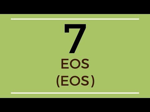 EOS Technical Analysis (19 Aug 2019)