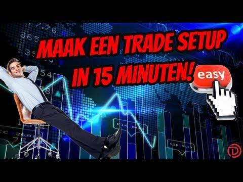 🏃Dagelijkse Trade Setup in 15 Minuten   Doopie Cash   Bitcoin & Crypto