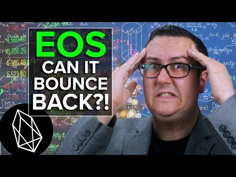 EOS Price Analysis Shows More REDS Ahead!!!