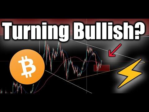 Bitcoin Price Preparing For Next Move Up