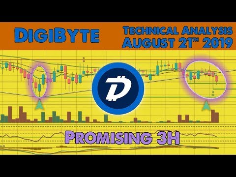 DigiByte looks incredibly good in the 3H – Technical Analysis 21 August 2019