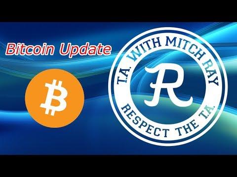 Bitcoin (BTC) Saturday Update. Crypto Technical Analysis
