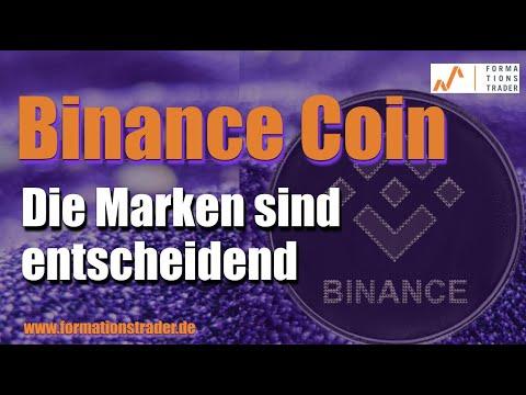 Binance Coin: Die Marken sind entscheidend