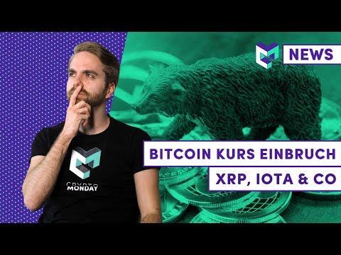 Bitcoin Kurs Einbruch durch Whale? | Craig Wright am Ende? | Ripple CEO | IOTA News | TON Start