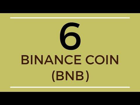 Binance Coin BNB Price Prediction (26 Aug 2019)