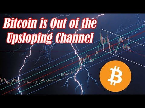 Bitcoin Update : BTC Is Below Critical Supports. What Now? Crypto Technical Analysis