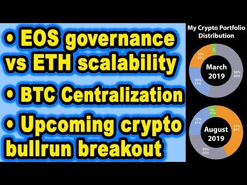 🔵 EOS governance vs ETH scalability – Bitcoin China Centralization – My Portfolio -Bullrun breakout