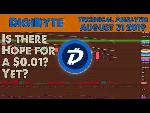 DigiByte made the second Doji! Technical Analysis 31 Aug 2019