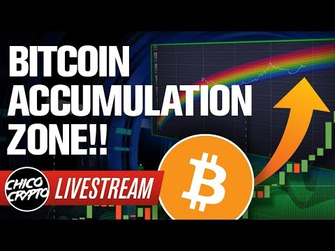 Bitcoin Accumulation Zone Is Now! BIG Move Is Coming! Soon….