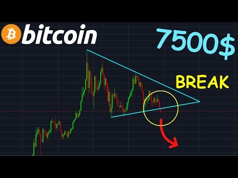 BITCOIN BREAK DU TRIANGLE 7200$ À VENIR !? btc analyse technique crypto monnaie