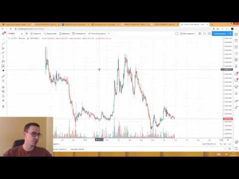 Прогноз цены на Биткоин (29 августа) + BNB, LTC, XTZ