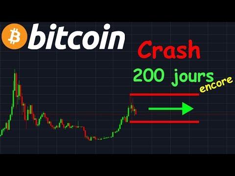 BITCOIN TRIANGLE QUI VA DURER LONGTEMPS !? btc analyse technique crypto monnaie