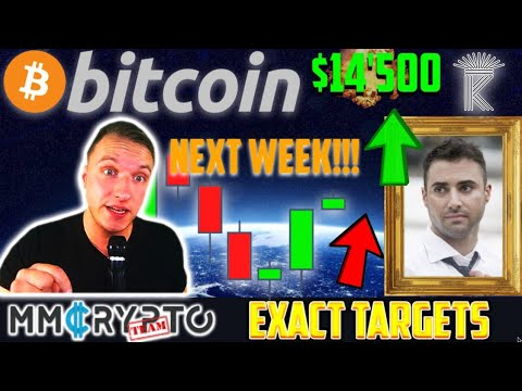 BITCOIN to $14`500 in TEN DAYS!!? EXACT Day of the BTC BREAKOUT!!?