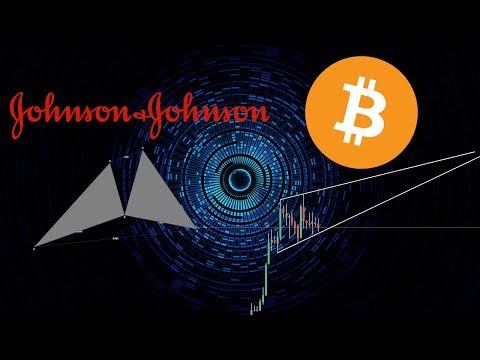 Bitcoin (BTC) and Johnson & Johnson (JNJ) : Stock and Crypto Technical Analysis