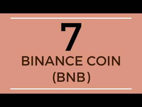 Binance Coin BNB Technical Analysis (2 Sep 2019)