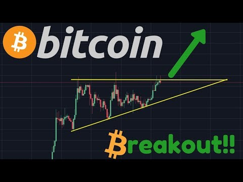 BITCOIN $11,230 BREAKOUT NOW!! | 71,1% Dominance! | Rothschild Expects Financial Crisis!!