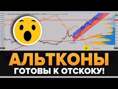 Альткоины Готовы к Прыжку (Trade Genius Crypto & Gold)