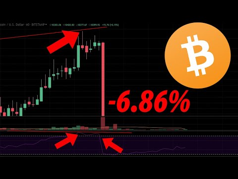 Crypto Weather: The REAL Reason Bitcoin Failed To Break $11,000! (Revealed)