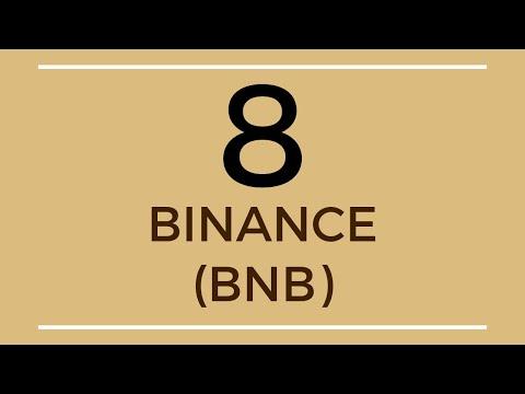Binance Coin BNB Price Prediction (9 Sep 2019)