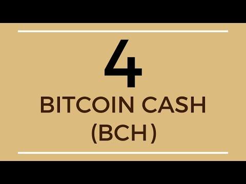 Bitcoin Cash BCH Price Prediction (9 Sep 2019)