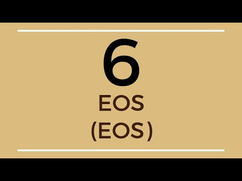 EOS Price Prediction (9 Sep 2019)