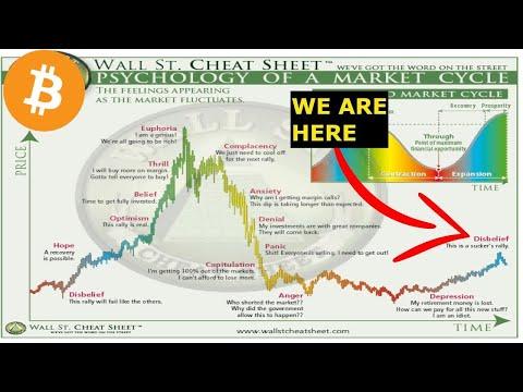 Les cycles se suivent et se répètent. Revue de marché crypto 11/09/2019