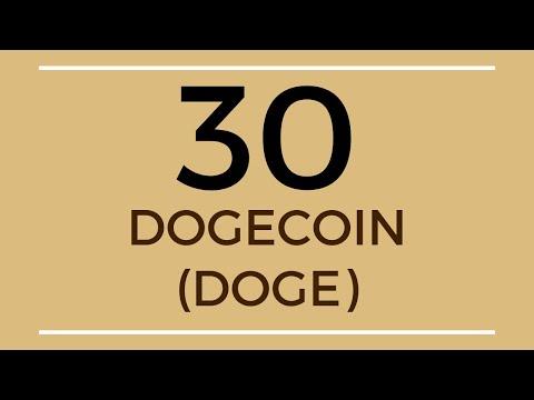 Dogecoin DOGE Price Prediction (11 Sep 2019)