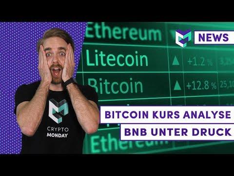 Bitcoin Kurs – Was ist mit Bakkt? | Binance vor Einbruch? | Libra Game Over? | GRAM Kaufen