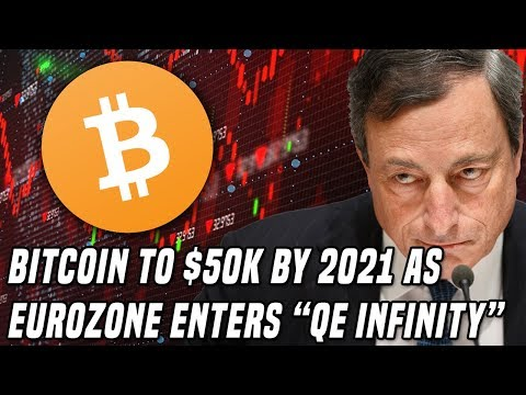 """Bitcoin to $50K in 2021 
