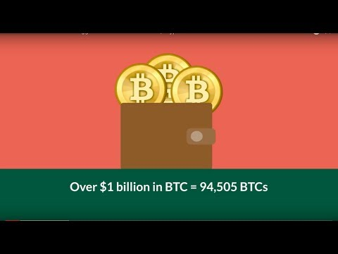 Someone Just Made $1 Billion Transaction In Bitcoin | Crypto News