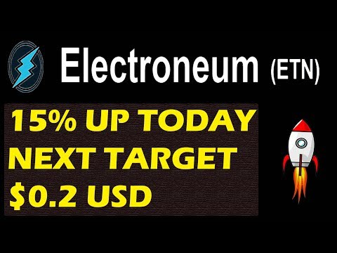 ELECTRONEUM (ETN) PRICE PREDICTION | 15% UP TODAY NEXT?  #ELECTRONEUM MINING #LiveDayTrader 14 SEP