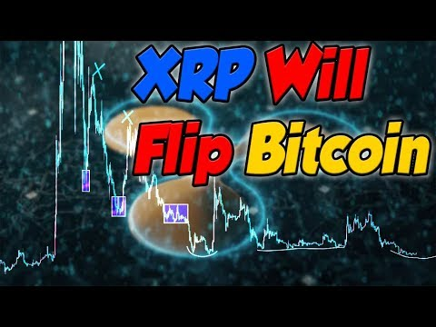 XRP Headed For 100X