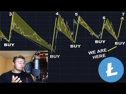 Is This The LAST TIME to buy Litecoin at these prices? – (Crypto Analysis BTC LTC Price News)