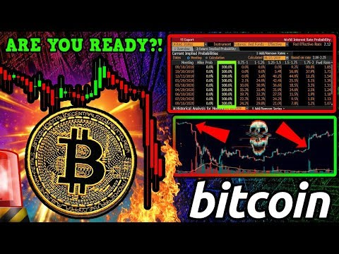 Bitcoin PERFECT Storm?! EXTREMELY LOW Volume! What's Next?! FATF Altcoin Trouble?