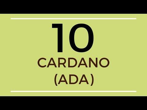 Cardano ADA Technical Analysis (16 Sep 2019)