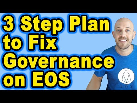 🔵 3 Step Plan to Fix Governance on EOS