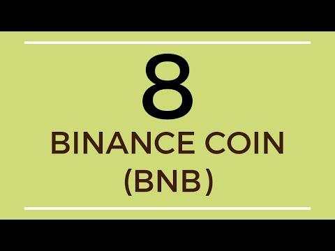 Binance Coin BNB Technical Analysis (16 Sep 2019)