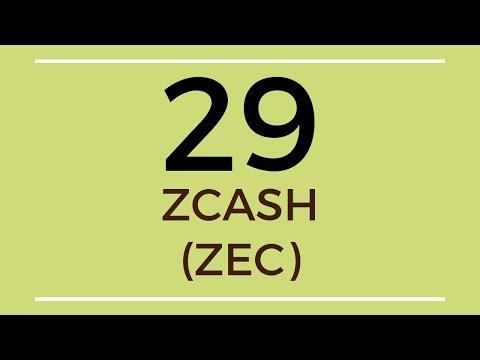 Zcash ZEC Technical Analysis (18 Sep 2019)