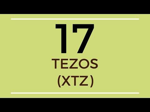 Tezos XTZ Technical Analysis (17 Sep 2019)