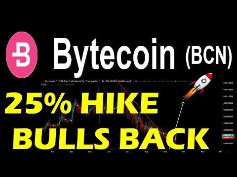 BYTECOIN BCN PRICE PREDICTION – 25% PRICE HIKE  #BYTECOIN NEWS #LiveDayTrader 19 SEP 2019
