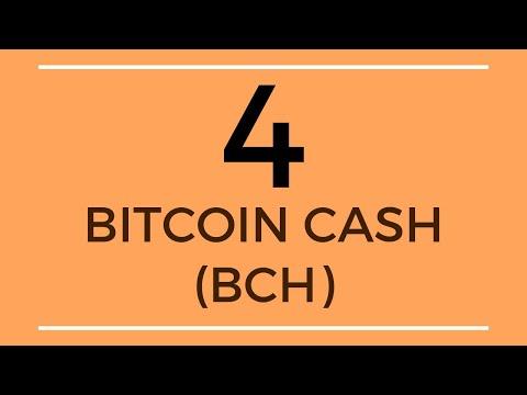 Bitcoin Cash BCH Price Prediction (23 Sep 2019)