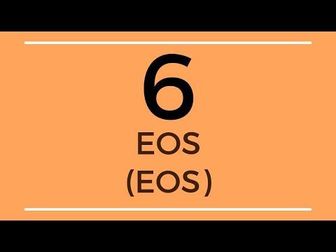 EOS Price Prediction (23 Sep 2019)