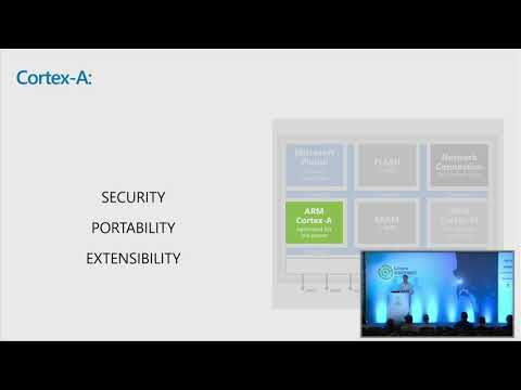 SAN19-216 A view from industry: Securing IoT with Azure Sphere