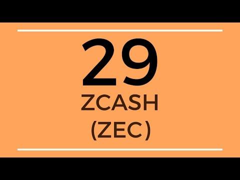 Zcash ZEC Price Prediction (25 Sep 2019)