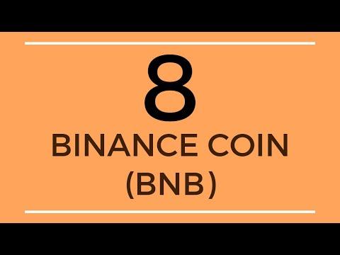Binance Coin BNB Price Prediction (23 Sep 2019)