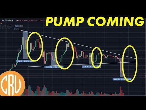 Bitcoin Pump Coming | Bakkt Futures Grows [Cryptocurrency News]