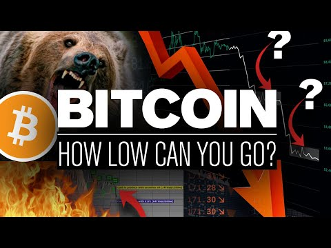 If BITCOIN Bears Takeover! Rock Bottom Prices Revealed
