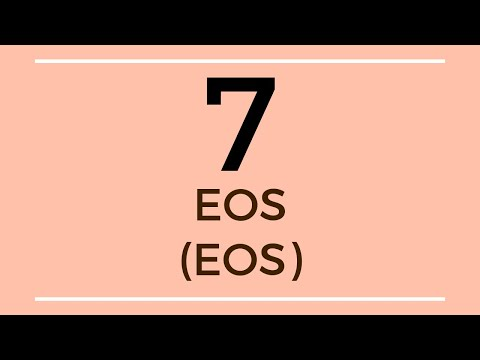 EOS Price Prediction (7 Oct 2019)