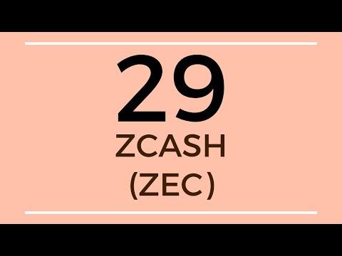 Zcash ZEC Price Prediction (9 Oct 2019)